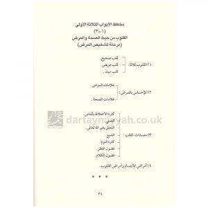 Tib al Qulub ibn al Qayyim – طب القلوب ابن قيم الجوزية